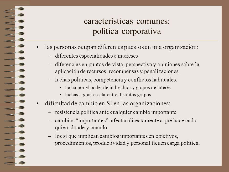 características comunes: política corporativa las personas ocupan diferentes puestos en una organización: –diferentes especialidades e intereses –diferencias en puntos de vista, perspectiva y opiniones sobre la aplicación de recursos, recompensas y penalizaciones.
