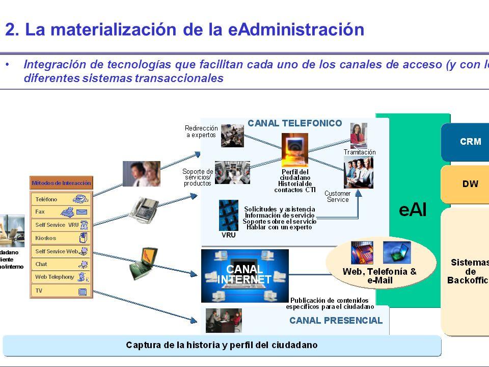 © 2002, Accenture B22843CV Integración de tecnologías que facilitan cada uno de los canales de acceso (y con los diferentes sistemas transaccionales 2.