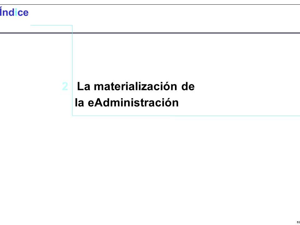 B22843CV Índice 2La materialización de la eAdministración