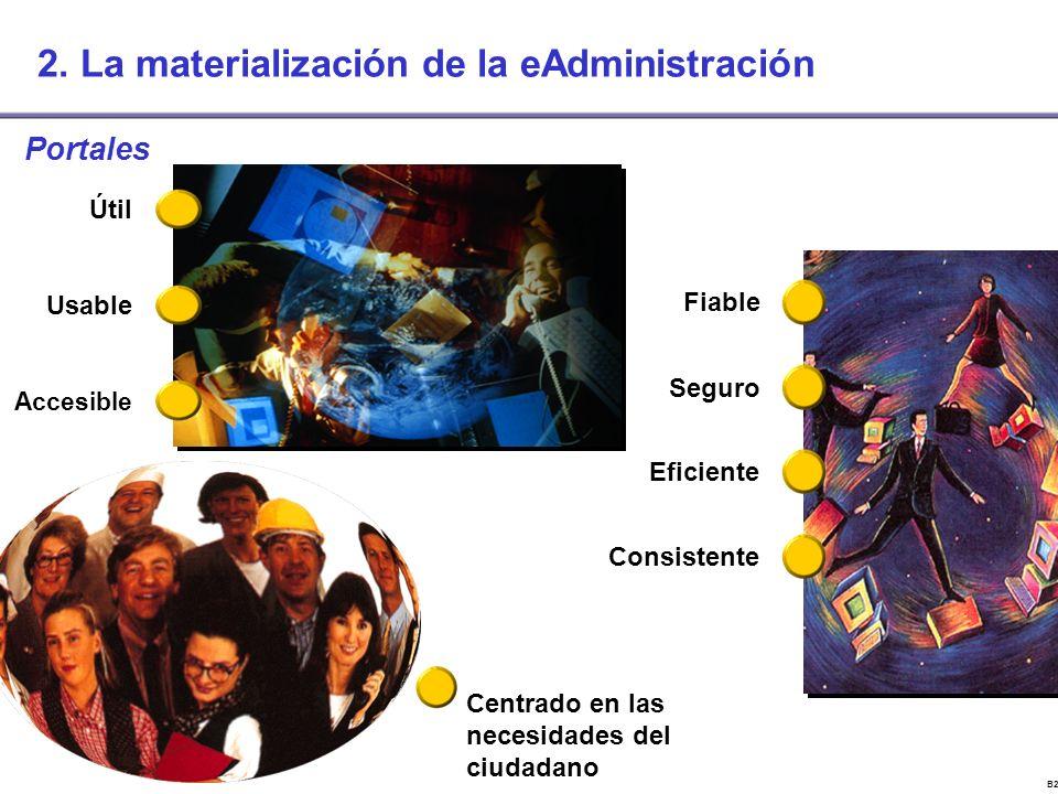 B22843CV El centro es el cliente: presentación de servicios Requerimientos No a la gestión de procedimientos.