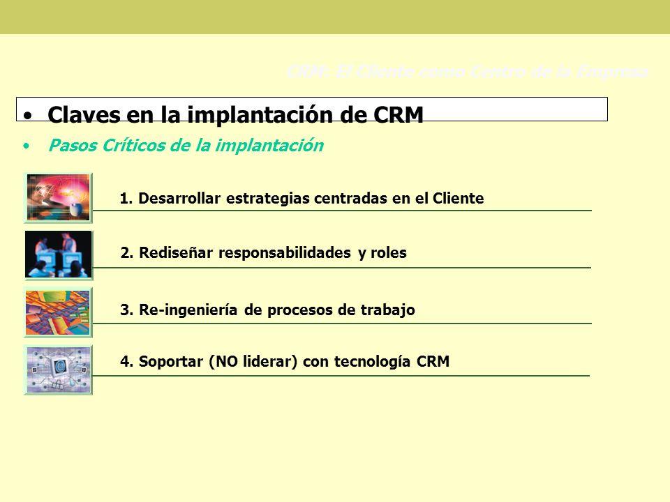 Claves en la implantación de CRM Pasos Críticos de la implantación CRM: El Cliente como Centro de la Empresa 1. Desarrollar estrategias centradas en e