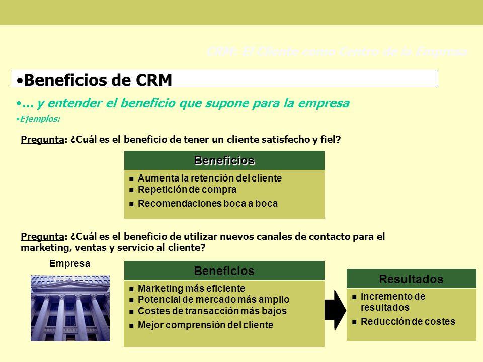 Beneficios de CRM... y entender el beneficio que supone para la empresa Ejemplos: CRM: El Cliente como Centro de la Empresa Pregunta: ¿Cuál es el bene