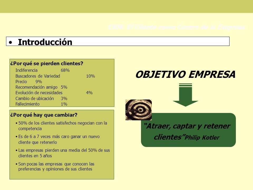 Introducción CRM: El Cliente como Centro de la Empresa ¿Por qué se pierden clientes? Indiferencia 68% Buscadores de Variedad 10% Precio 9% Recomendaci
