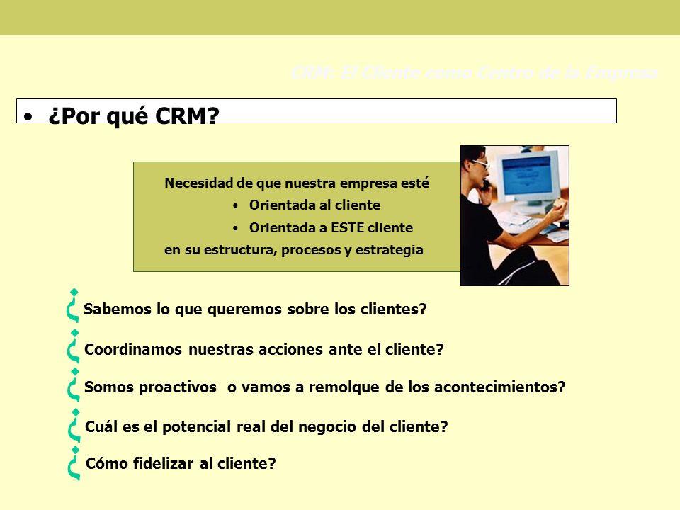 ¿Por qué CRM? CRM: El Cliente como Centro de la Empresa Necesidad de que nuestra empresa esté Orientada al cliente Orientada a ESTE cliente en su estr
