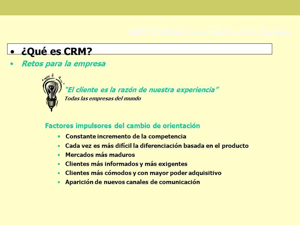 ¿Qué es CRM? Retos para la empresa CRM: El Cliente como Centro de la Empresa Factores impulsores del cambio de orientación Constante incremento de la