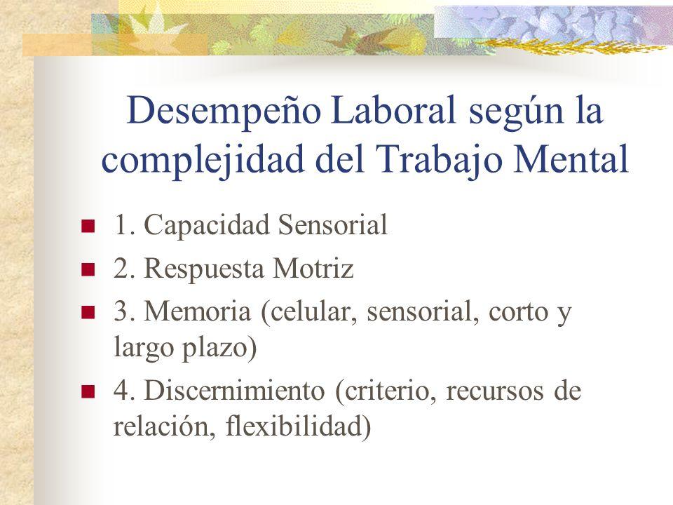 Desempeño Laboral según la complejidad del Trabajo Mental 1.