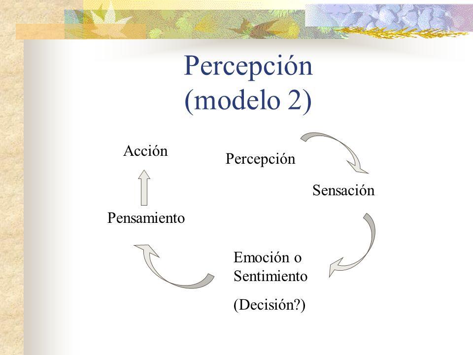 Percepción (modelo 2) Percepción Sensación Emoción o Sentimiento (Decisión?) Pensamiento Acción