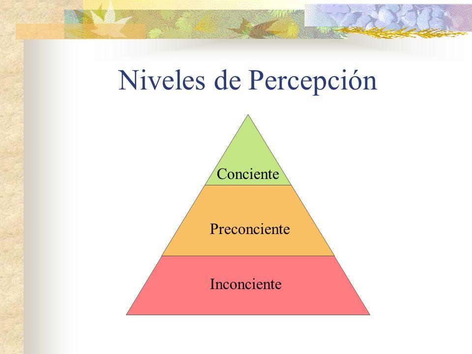 Niveles de Percepción Preconciente Conciente Inconciente