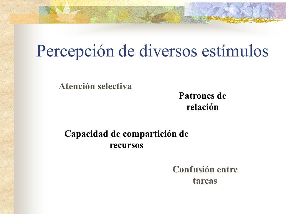 Percepción de diversos estímulos Capacidad de compartición de recursos Patrones de relación Confusión entre tareas Atención selectiva