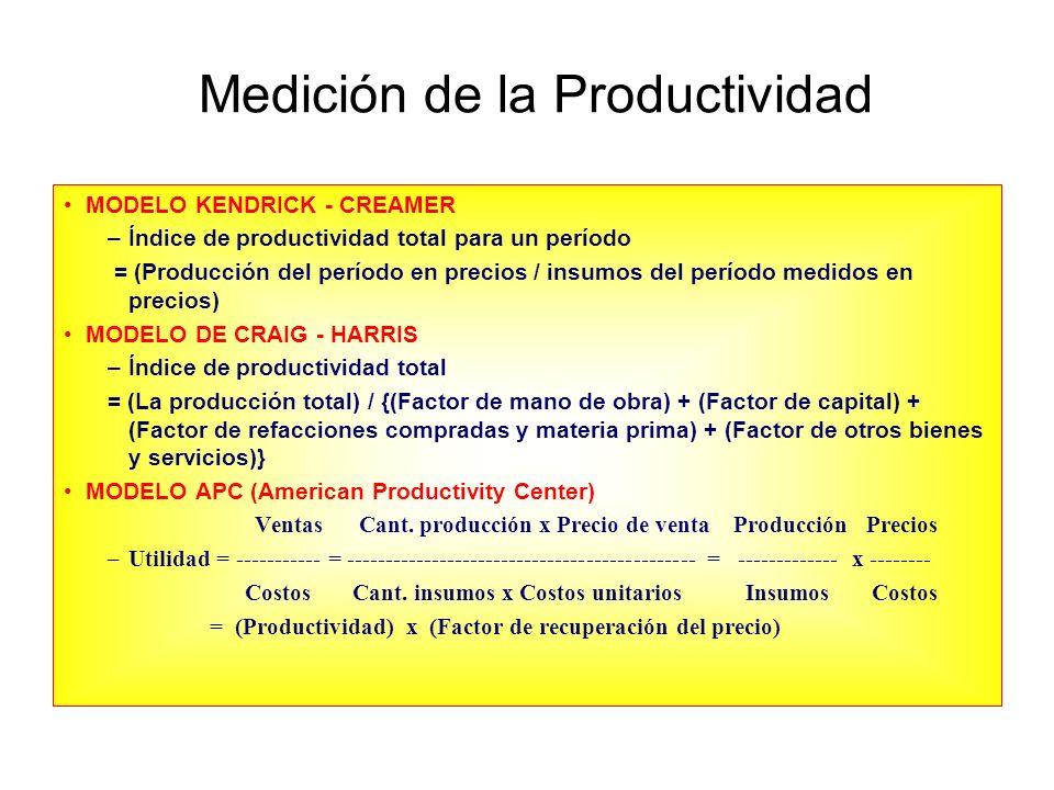 Modelo de Productividad Total Se basa en una medida de Productividad Total y un conjunto de cinco medidas de Productividad Parcial Producción Tangible Total Productividad Total = ------------------------------------------ Insumos Tangibles Totales Producción Tangible Total = Valor de las unidades terminadas producidas + Valor de las unidades parciales producidas + dividendos de valores + interés de bonos + otros ingresos.