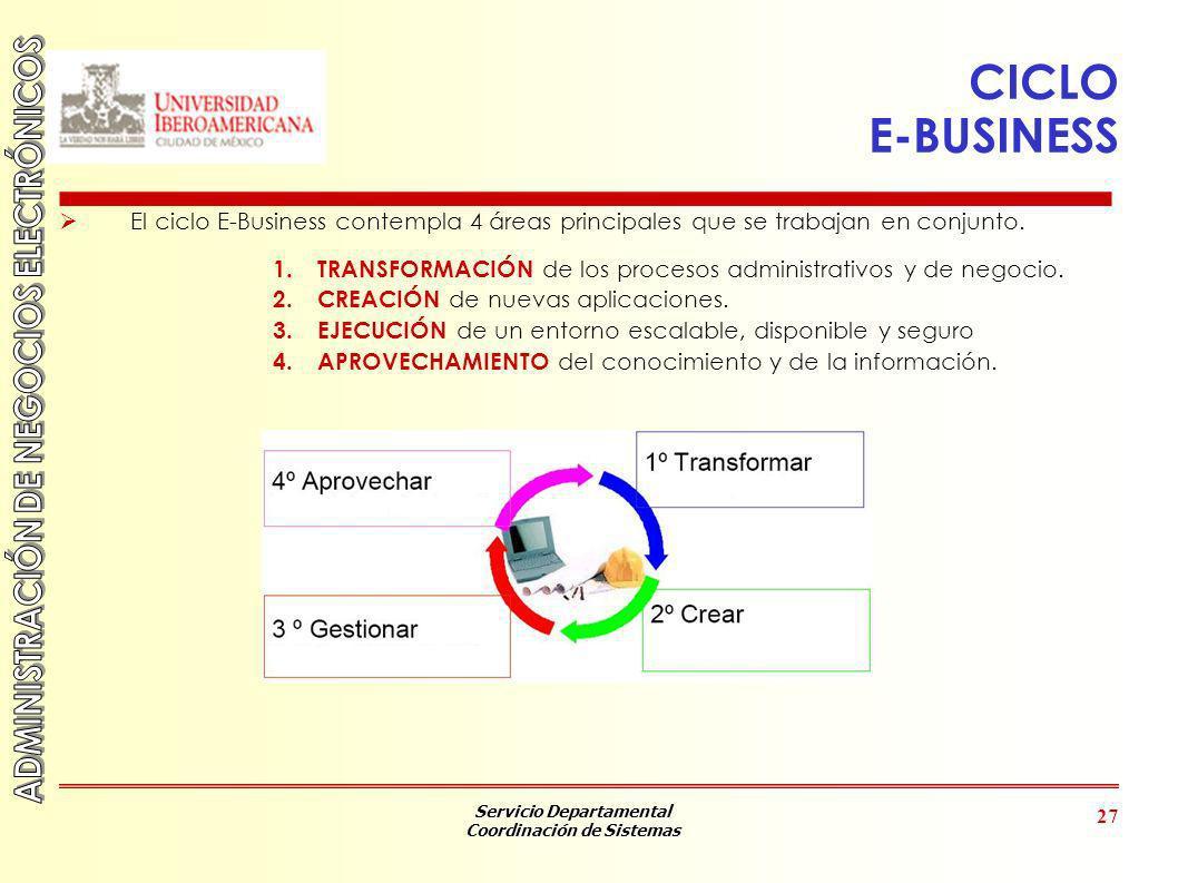 Servicio Departamental Coordinación de Sistemas 27 CICLO E-BUSINESS El ciclo E-Business contempla 4 áreas principales que se trabajan en conjunto. 1.