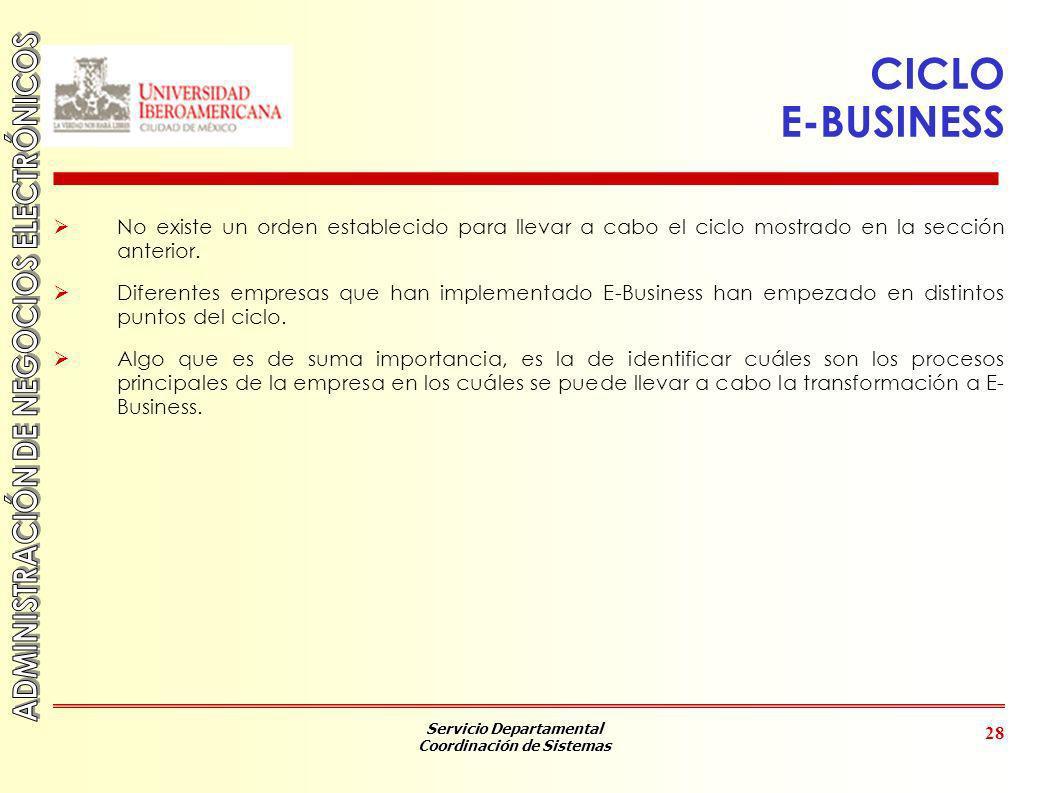 Servicio Departamental Coordinación de Sistemas 28 CICLO E-BUSINESS No existe un orden establecido para llevar a cabo el ciclo mostrado en la sección
