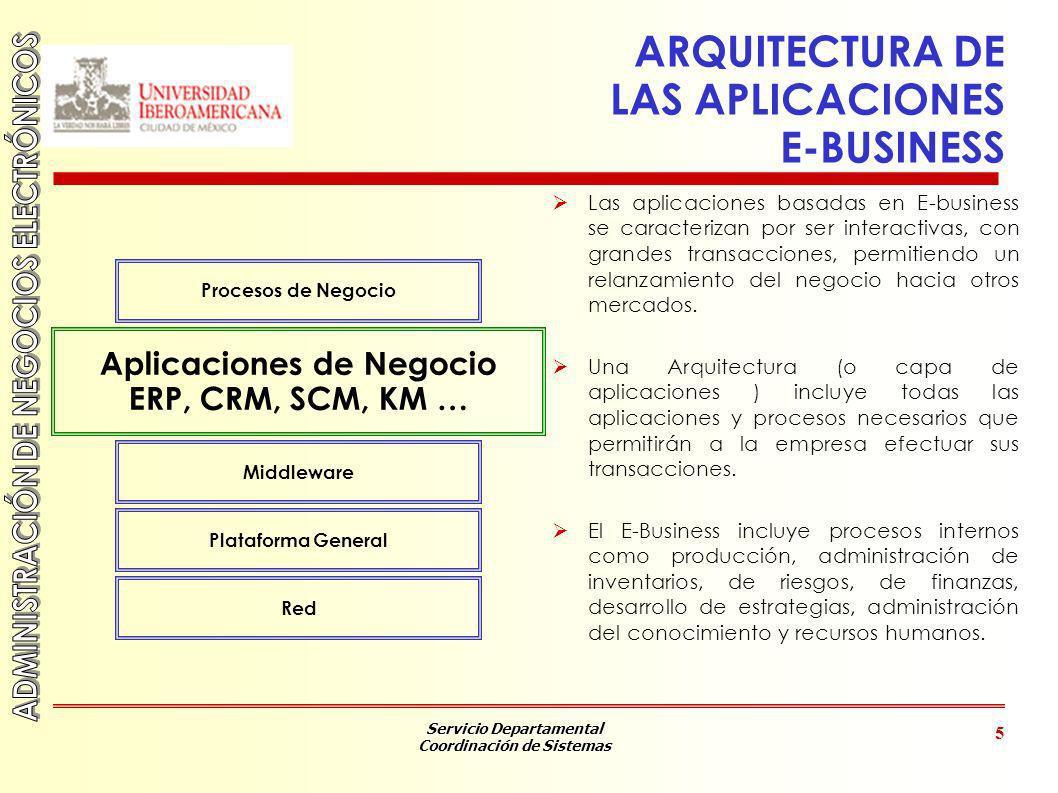 Servicio Departamental Coordinación de Sistemas 6 ARQUITECTURA DE LAS APLICACIONES E-BUSINESS Las estrategias de E-Business requieren de una integración de la empresa.