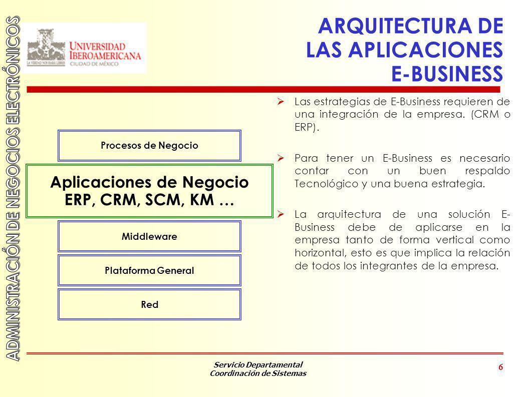 Servicio Departamental Coordinación de Sistemas 6 ARQUITECTURA DE LAS APLICACIONES E-BUSINESS Las estrategias de E-Business requieren de una integraci