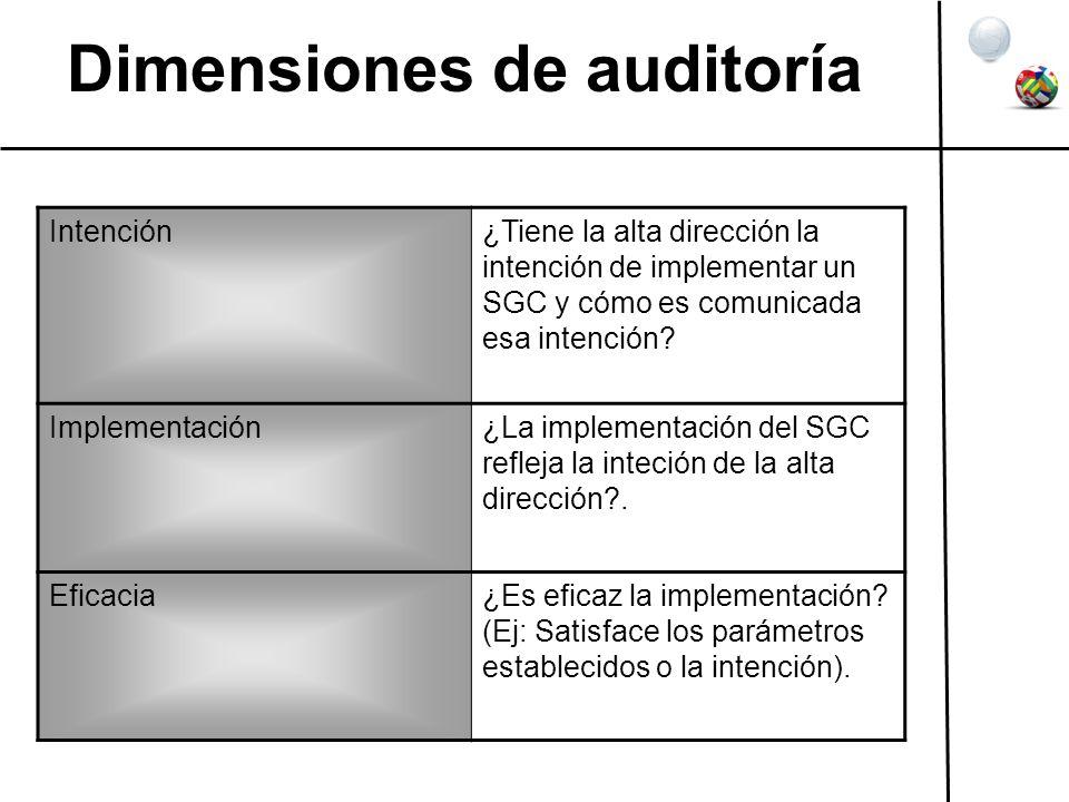 Dimensiones de auditoría Intención¿Tiene la alta dirección la intención de implementar un SGC y cómo es comunicada esa intención? Implementación¿La im