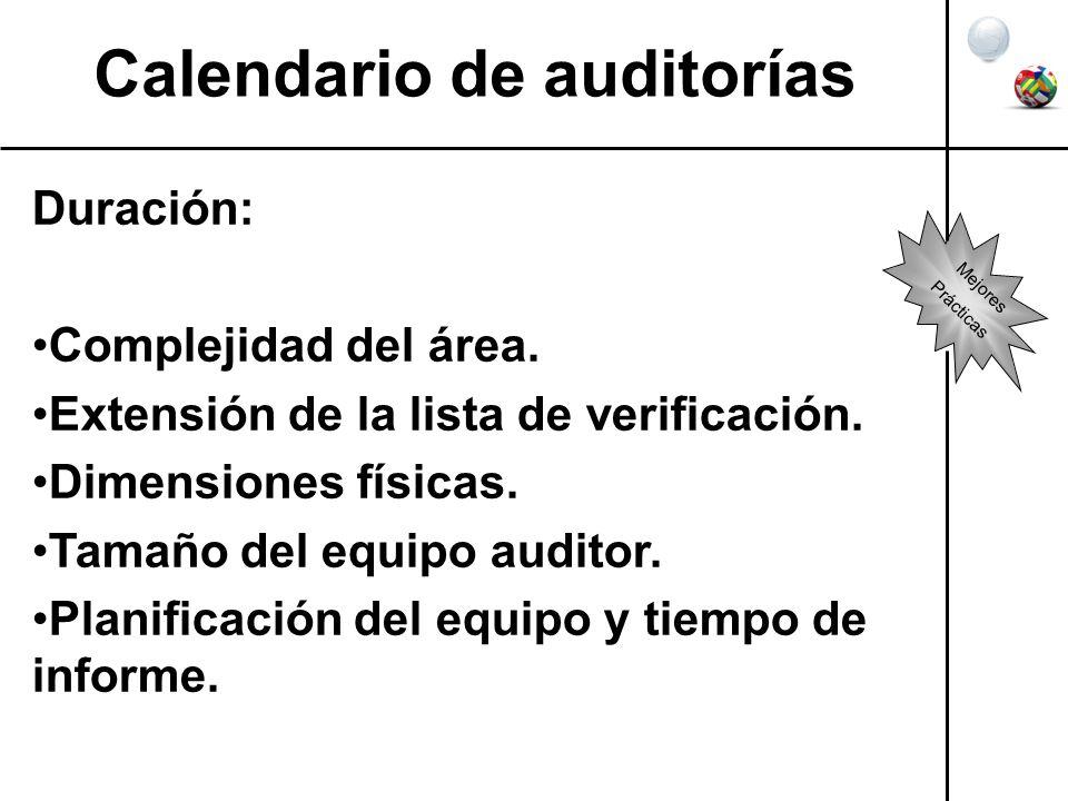 Calendario de auditorías Duración: Complejidad del área. Extensión de la lista de verificación. Dimensiones físicas. Tamaño del equipo auditor. Planif