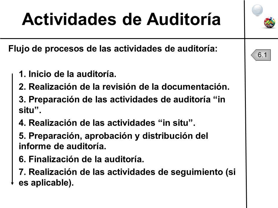 Actividades de Auditoría Flujo de procesos de las actividades de auditoría: 1. Inicio de la auditoría. 2. Realización de la revisión de la documentaci