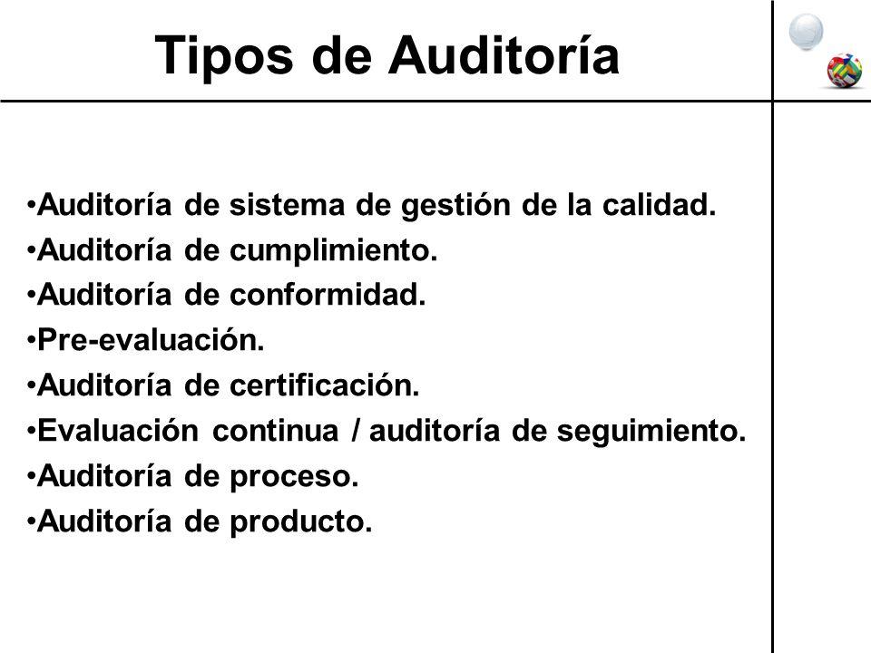 Tipos de Auditoría Auditoría de sistema de gestión de la calidad. Auditoría de cumplimiento. Auditoría de conformidad. Pre-evaluación. Auditoría de ce