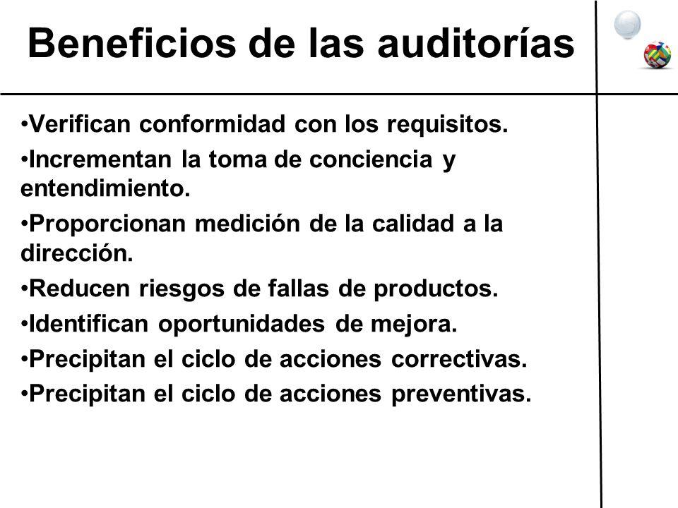 Beneficios de las auditorías Verifican conformidad con los requisitos. Incrementan la toma de conciencia y entendimiento. Proporcionan medición de la
