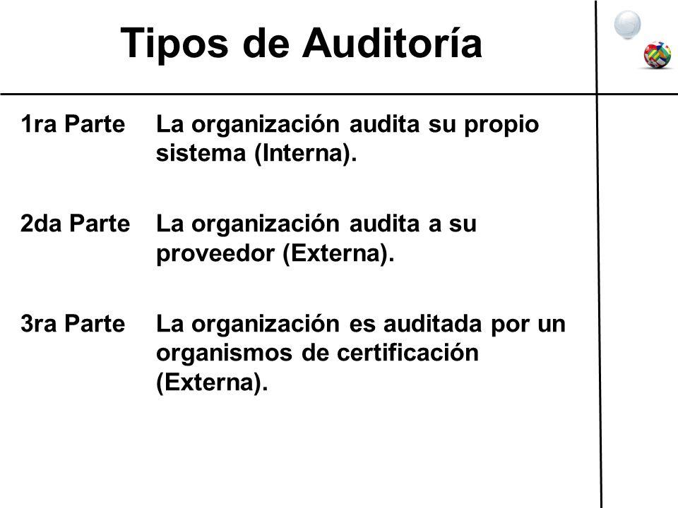 Tipos de Auditoría 1ra Parte La organización audita su propio sistema (Interna). 2da ParteLa organización audita a su proveedor (Externa). 3ra ParteLa