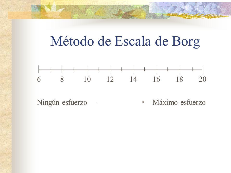 Método de Escala de Borg Ningún esfuerzo Máximo esfuerzo 68101214161820