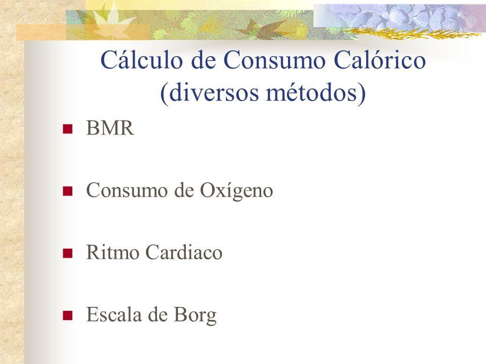 Cálculo de Consumo Calórico (diversos métodos) BMR Consumo de Oxígeno Ritmo Cardiaco Escala de Borg