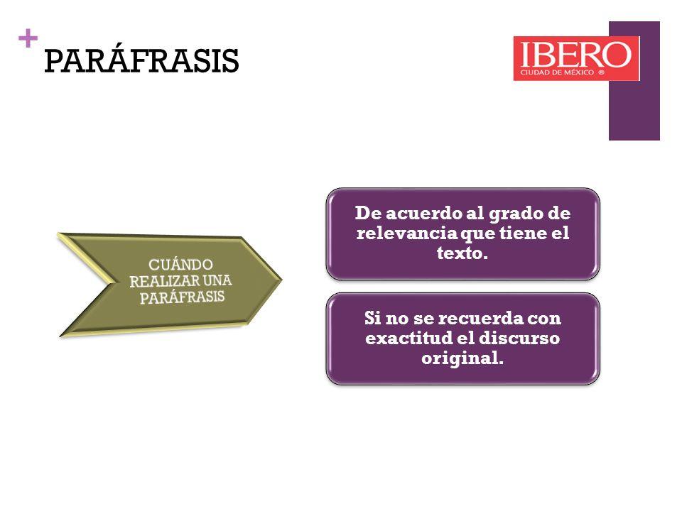 + PARAFRASIS Comprensión lectora Habilidad de redacción No alterar el sentido del texto original