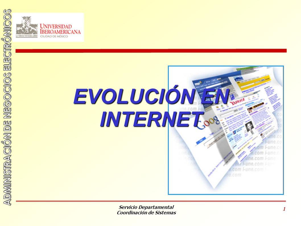 Servicio Departamental Coordinación de Sistemas 1 EVOLUCIÓN EN INTERNET