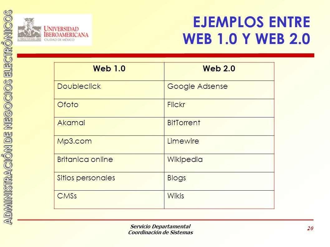 Servicio Departamental Coordinación de Sistemas 20 EJEMPLOS ENTRE WEB 1.0 Y WEB 2.0 Web 1.0Web 2.0 DoubleclickGoogle Adsense OfotoFlickr AkamaiBitTorr