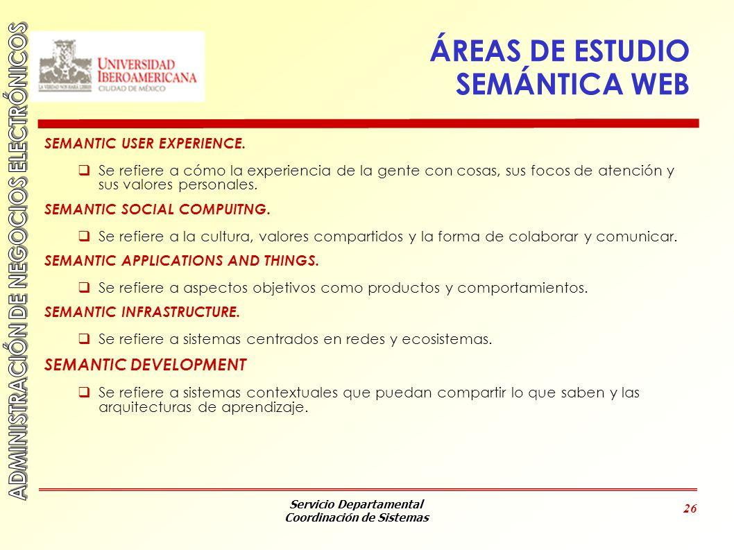 Servicio Departamental Coordinación de Sistemas 26 ÁREAS DE ESTUDIO SEMÁNTICA WEB SEMANTIC USER EXPERIENCE. Se refiere a cómo la experiencia de la gen