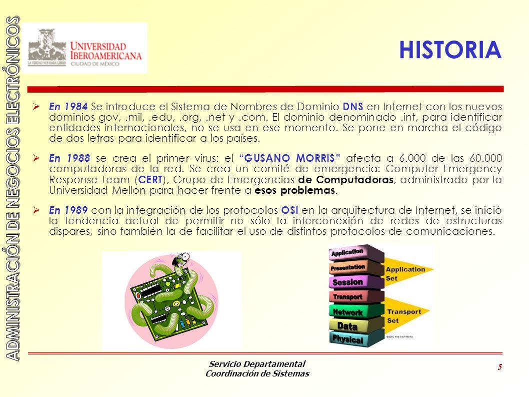 Servicio Departamental Coordinación de Sistemas 5 HISTORIA En 1984 Se introduce el Sistema de Nombres de Dominio DNS en Internet con los nuevos domini