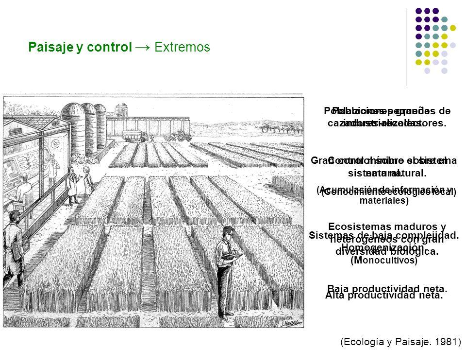 Paisaje y control Extremos Poblaciones pequeñas de cazadores-recolectores. Control mínimo sobre el sistema natural. (Conocimiento ecológico local) Eco