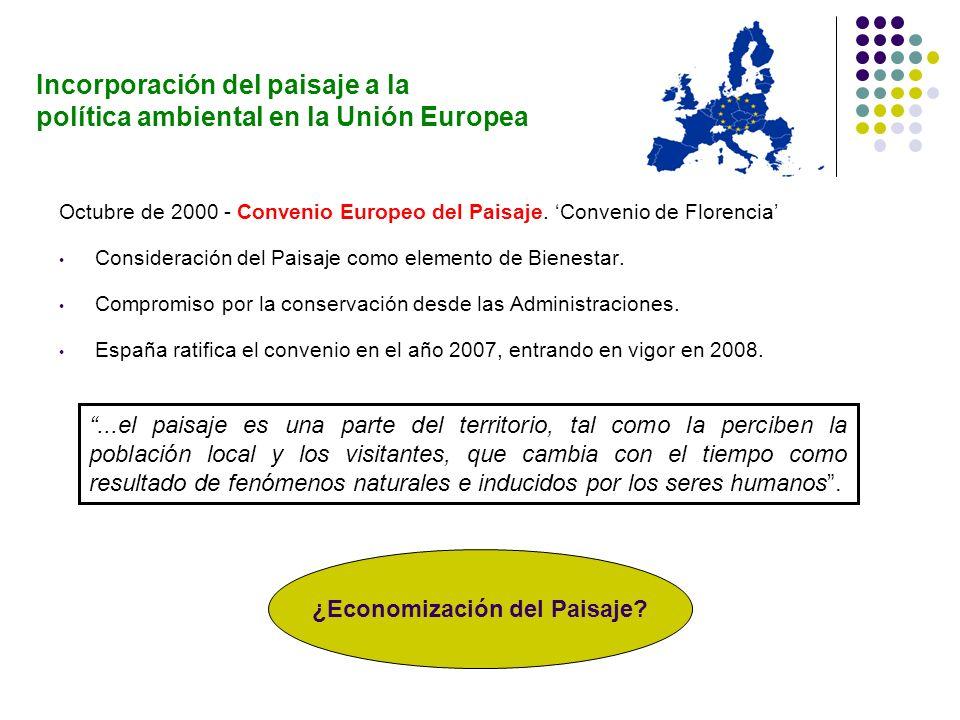 Octubre de 2000 - Convenio Europeo del Paisaje. Convenio de Florencia Consideración del Paisaje como elemento de Bienestar. Compromiso por la conserva