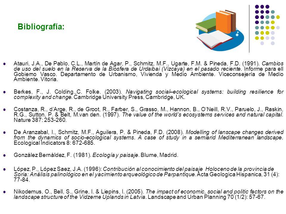 Bibliografía: Atauri, J.A., De Pablo, C.L., Martín de Agar, P., Schmitz, M.F., Ugarte, F.M. & Pineda, F.D. (1991). Cambios de uso del suelo en la Rese