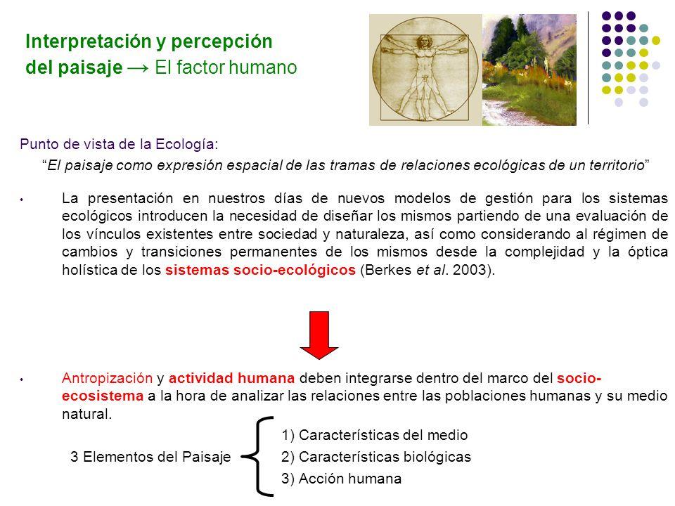 Fin de la idea de paisaje como un mero inventario aséptico de elementos: Paisaje como Unidad Integrada, fruto de las relaciones entre sus elementos (incluido el ser humano).