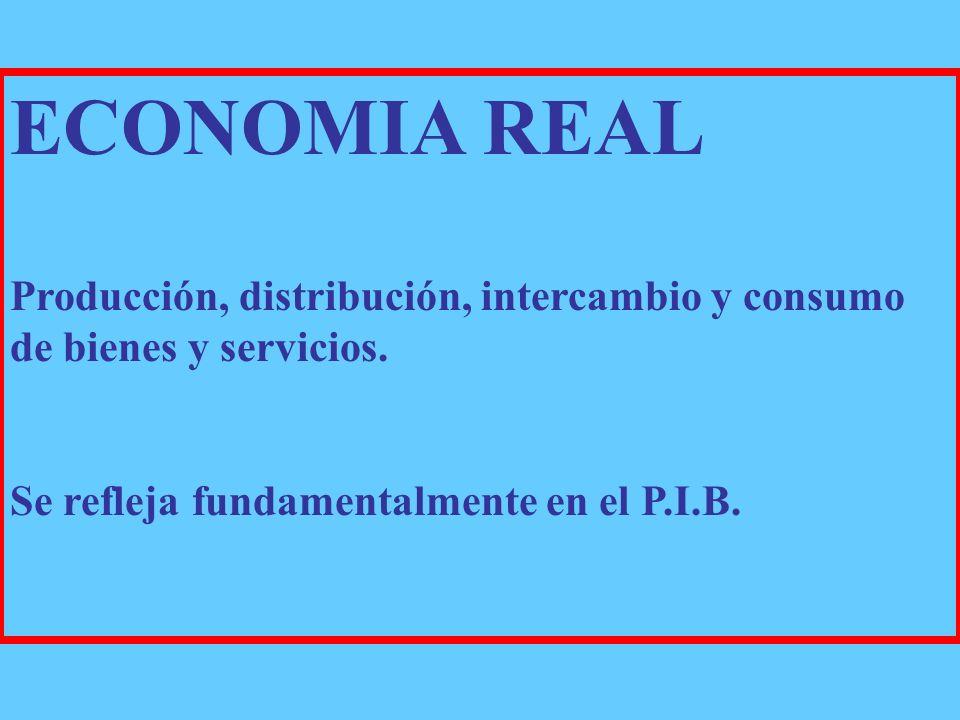 ECONOMIA REAL Producción, distribución, intercambio y consumo de bienes y servicios.