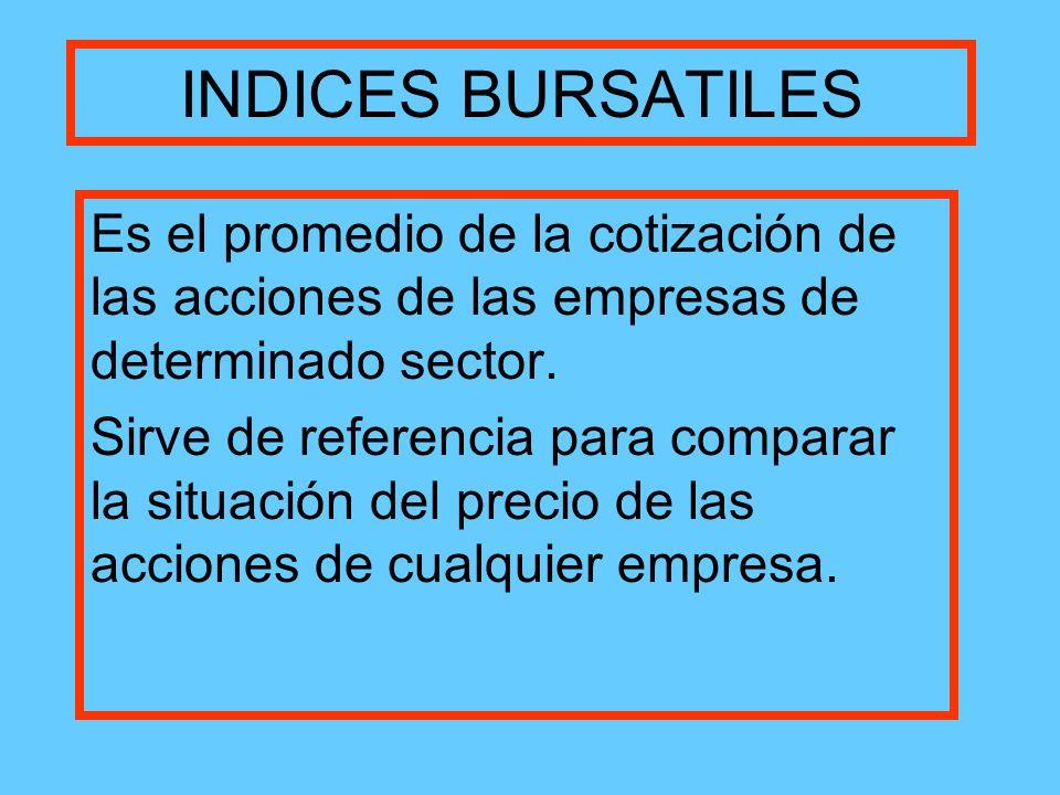 INDICES BURSATILES Es el promedio de la cotización de las acciones de las empresas de determinado sector.