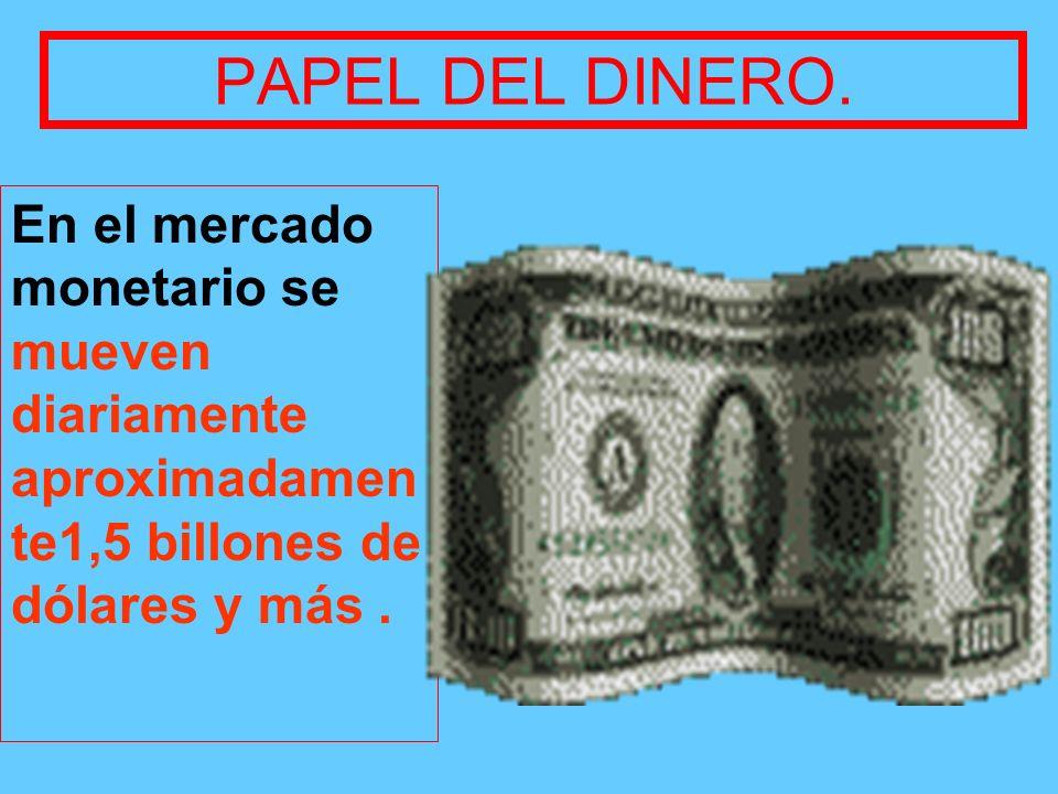 PAPEL DEL DINERO.