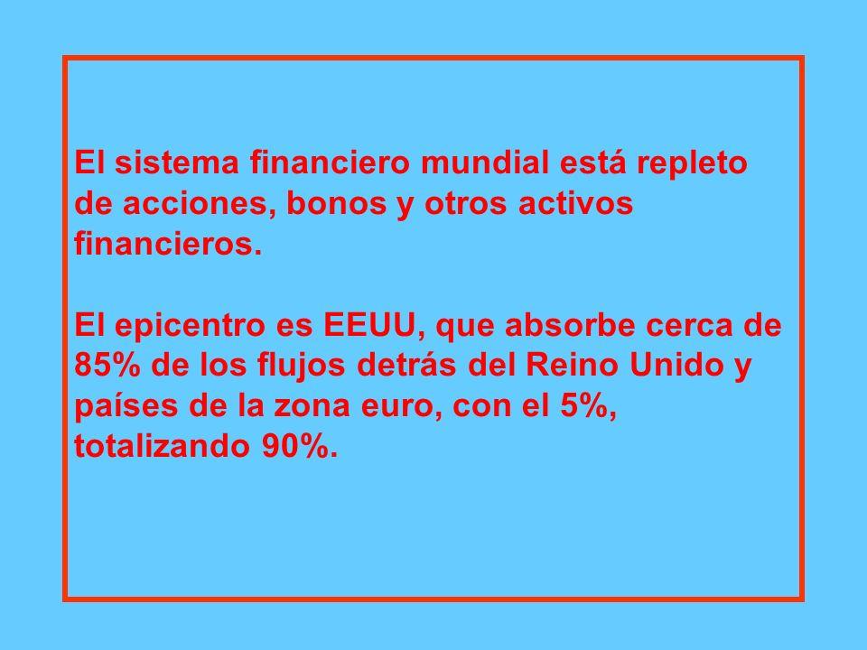 El sistema financiero mundial está repleto de acciones, bonos y otros activos financieros.