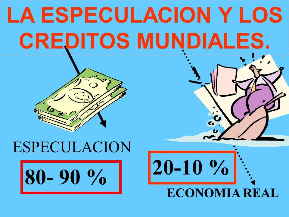ECONOMIA REAL ESPECULACION LA ESPECULACION Y LOS CREDITOS MUNDIALES. 80- 90 % 20-10 %