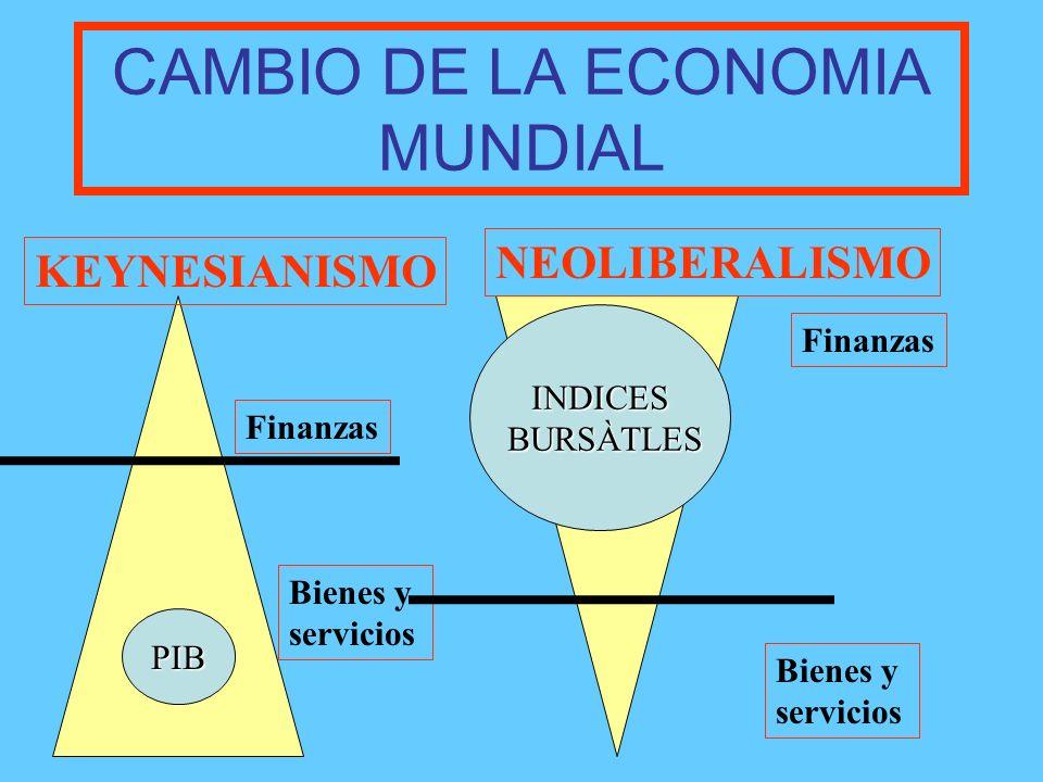 Transacciones diarias en el Mercado Financiero.1973.......................