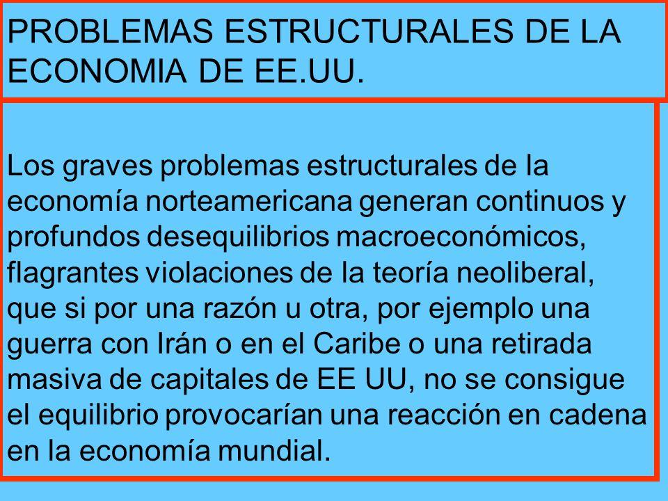 PROBLEMAS ESTRUCTURALES DE LA ECONOMIA DE EE.UU.