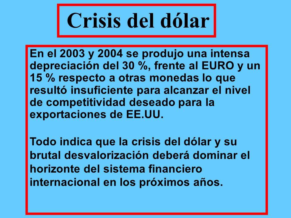 En el 2003 y 2004 se produjo una intensa depreciación del 30 %, frente al EURO y un 15 % respecto a otras monedas lo que resultó insuficiente para alcanzar el nivel de competitividad deseado para la exportaciones de EE.UU.