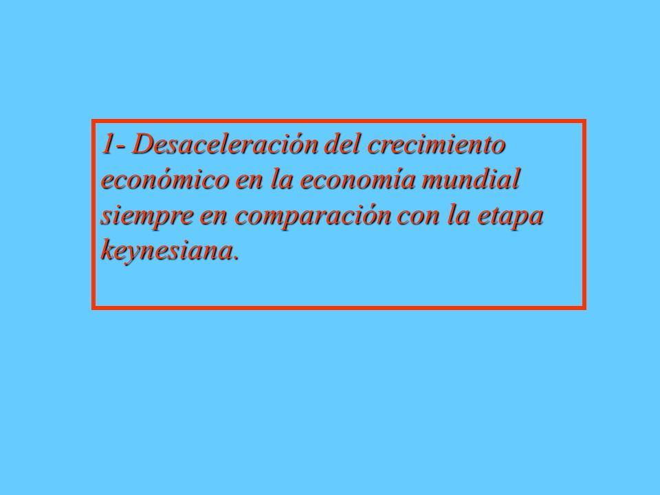 1- Desaceleración del crecimiento económico en la economía mundial siempre en comparación con la etapa keynesiana.