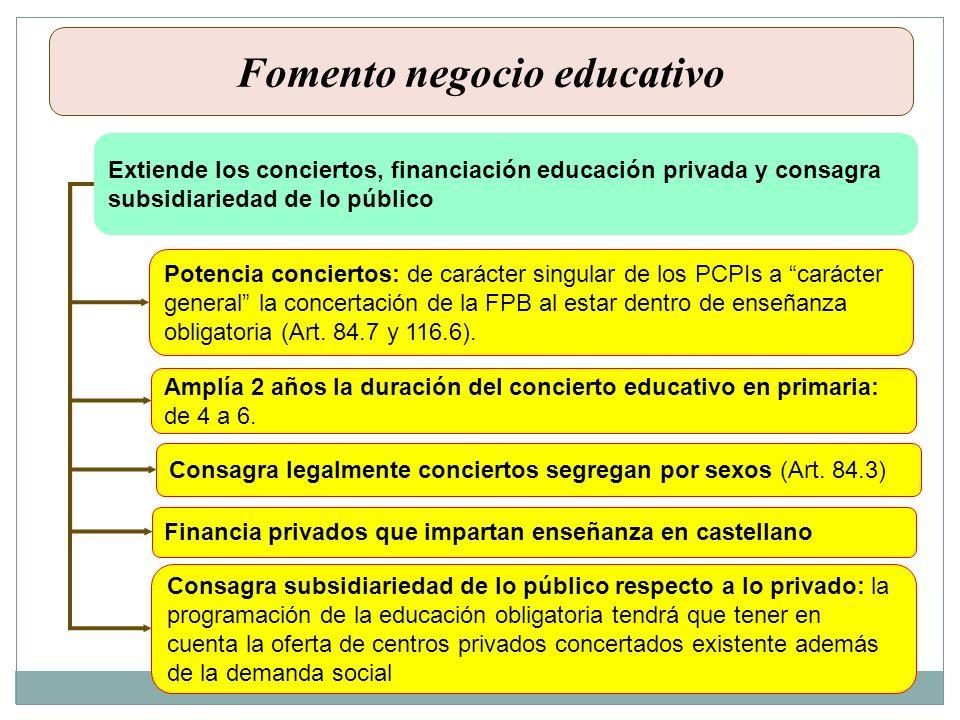 Extiende los conciertos, financiación educación privada y consagra subsidiariedad de lo público Potencia conciertos: de carácter singular de los PCPIs