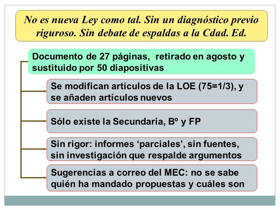 Documento de 27 páginas, retirado en agosto y sustituido por 50 diapositivas Se modifican artículos de la LOE (75=1/3), y se añaden artículos nuevos S