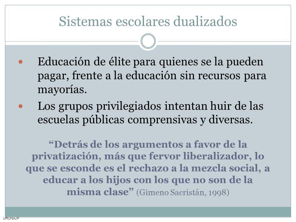 URUNAJP Sistemas escolares dualizados Educación de élite para quienes se la pueden pagar, frente a la educación sin recursos para mayorías. Los grupos