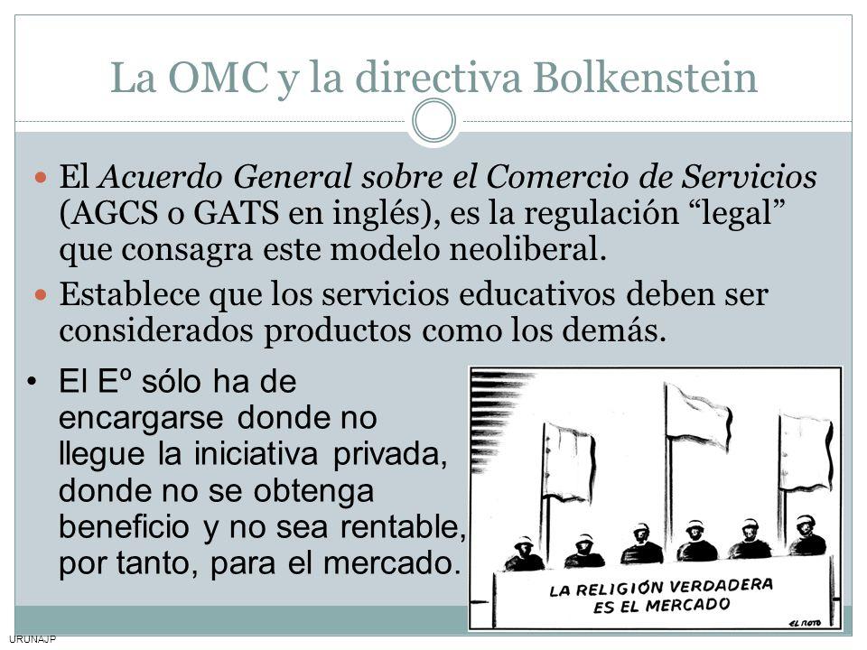 URUNAJP La OMC y la directiva Bolkenstein El Acuerdo General sobre el Comercio de Servicios (AGCS o GATS en inglés), es la regulación legal que consag