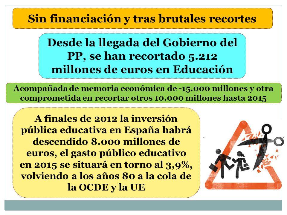 Sin financiación y tras brutales recortes A finales de 2012 la inversión pública educativa en España habrá descendido 8.000 millones de euros, el gast