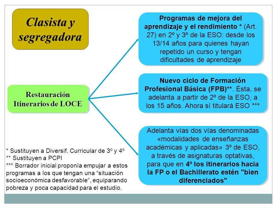 Restauración Itinerarios de LOCE Programas de mejora del aprendizaje y el rendimiento * (Art. 27) en 2º y 3º de la ESO: desde los 13/14 años para quie